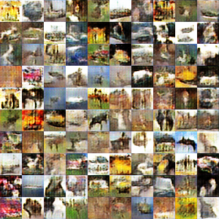DCGAN: Generate the images with Deep Convolutional GAN